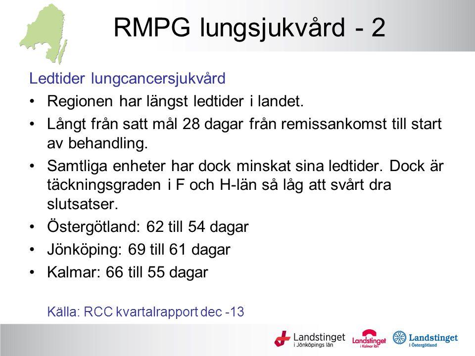 RMPG lungsjukvård - 2 Ledtider lungcancersjukvård