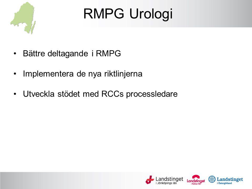 RMPG Urologi Bättre deltagande i RMPG Implementera de nya riktlinjerna