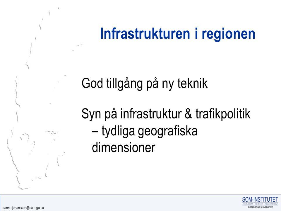 Infrastrukturen i regionen