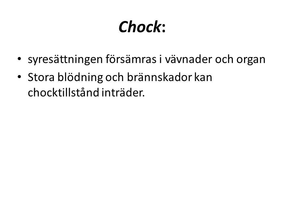 Chock: syresättningen försämras i vävnader och organ