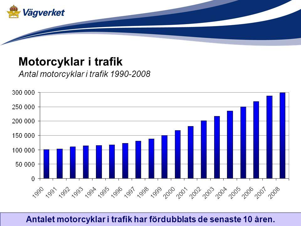 Antalet motorcyklar i trafik har fördubblats de senaste 10 åren.
