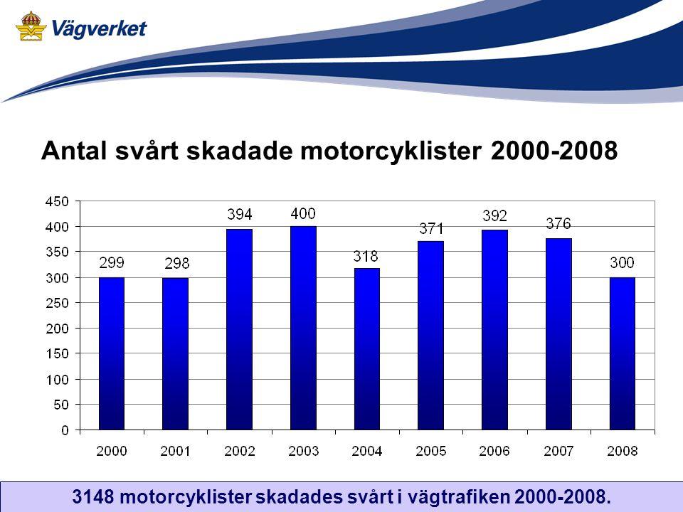 Antal svårt skadade motorcyklister 2000-2008
