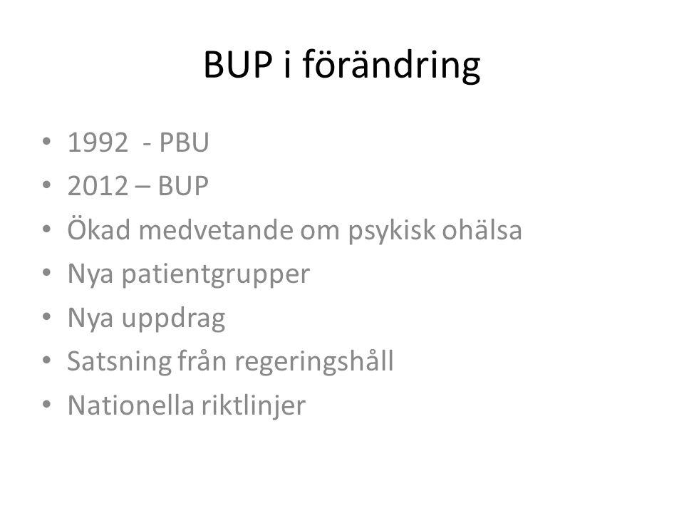 BUP i förändring 1992 - PBU 2012 – BUP