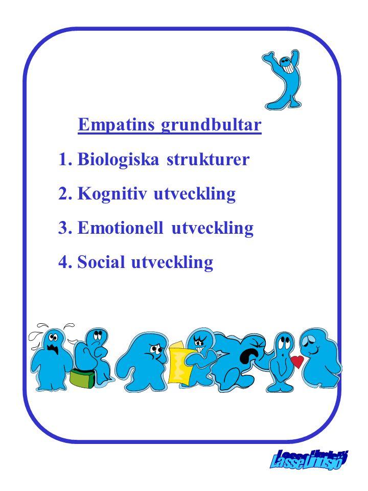 Empatins grundbultar 1. Biologiska strukturer. 2.