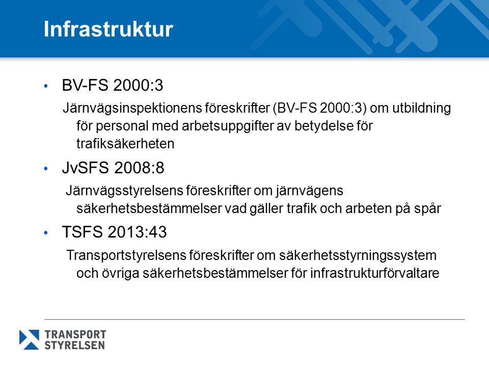 Infrastruktur BV-FS 2000:3 JvSFS 2008:8 TSFS 2013:43