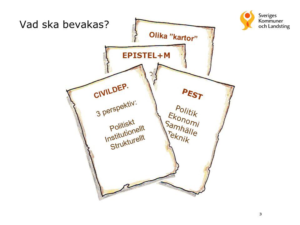 Vad ska bevakas Olika kartor EPISTEL+M Ekonomi Politik