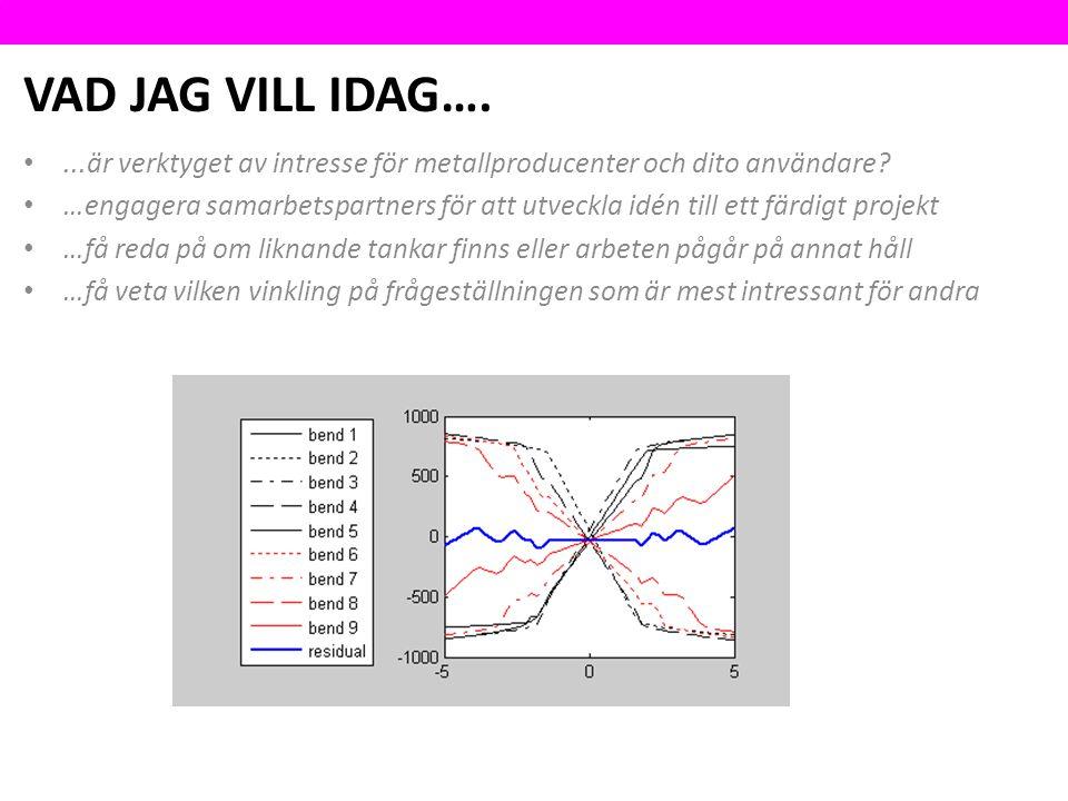 VAD JAG VILL IDAG…. ...är verktyget av intresse för metallproducenter och dito användare