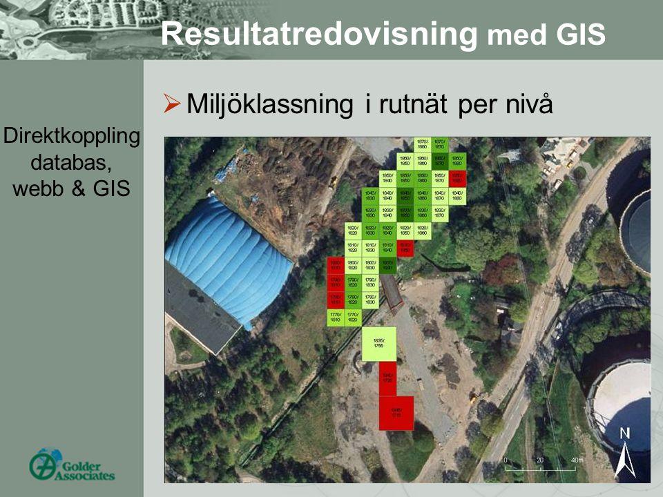 Resultatredovisning med GIS