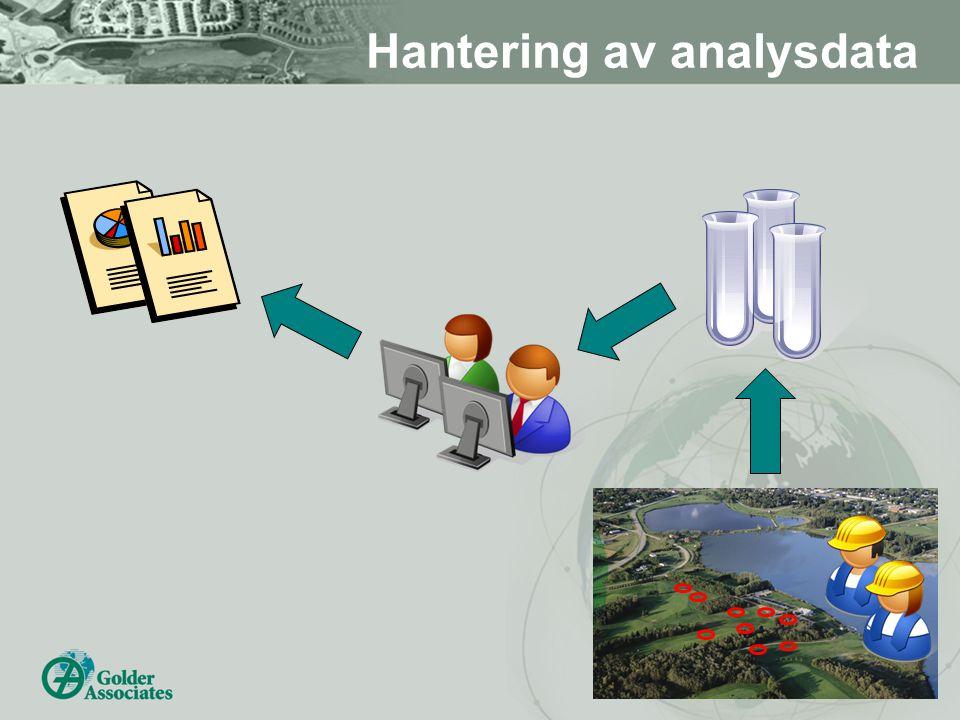 Hantering av analysdata