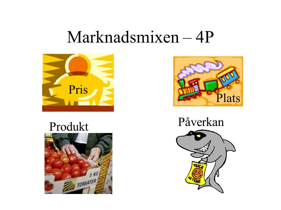 Marknadsmixen – 4P Pris Plats Påverkan Produkt