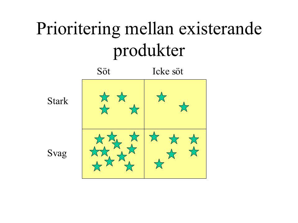 Prioritering mellan existerande produkter