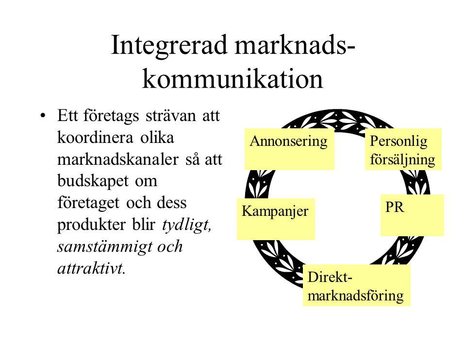 Integrerad marknads-kommunikation