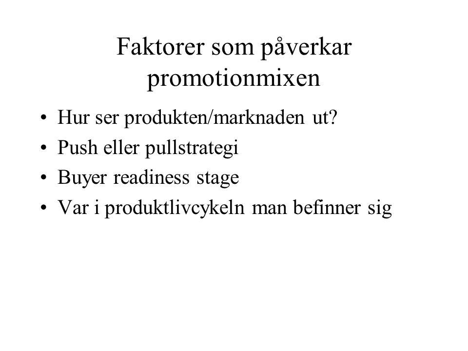 Faktorer som påverkar promotionmixen