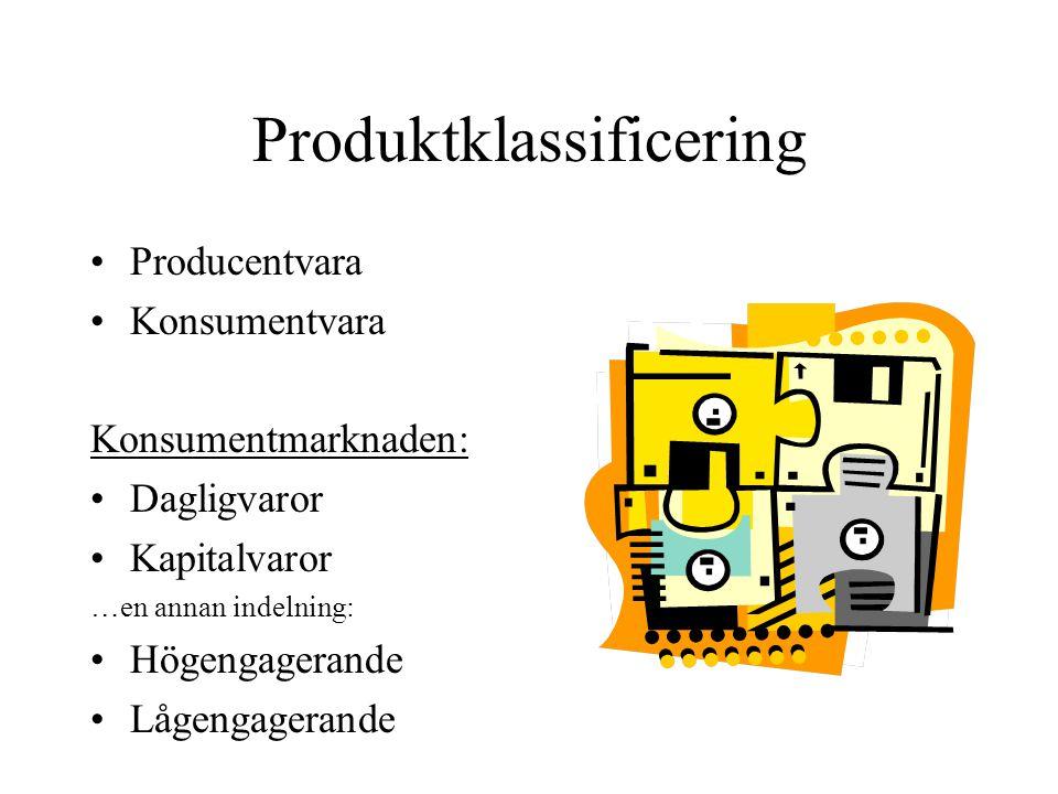 Produktklassificering