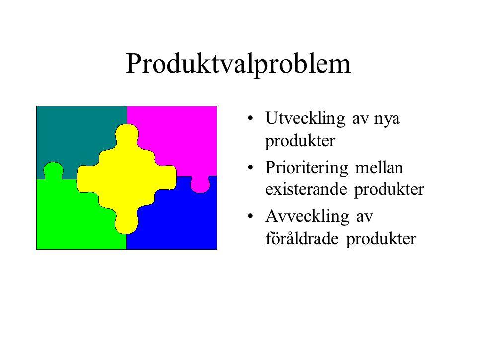 Produktvalproblem Utveckling av nya produkter