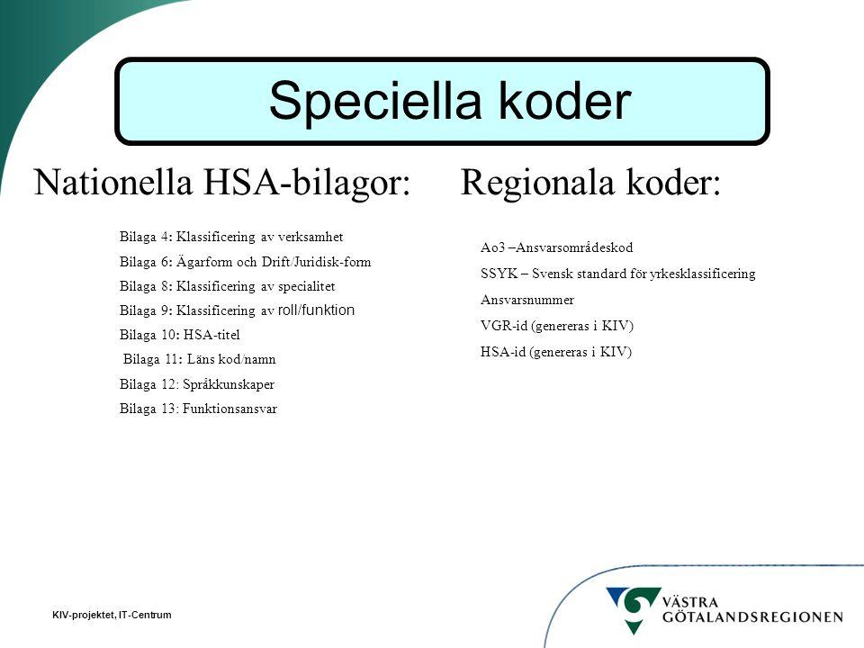 Speciella koder Nationella HSA-bilagor: Regionala koder: