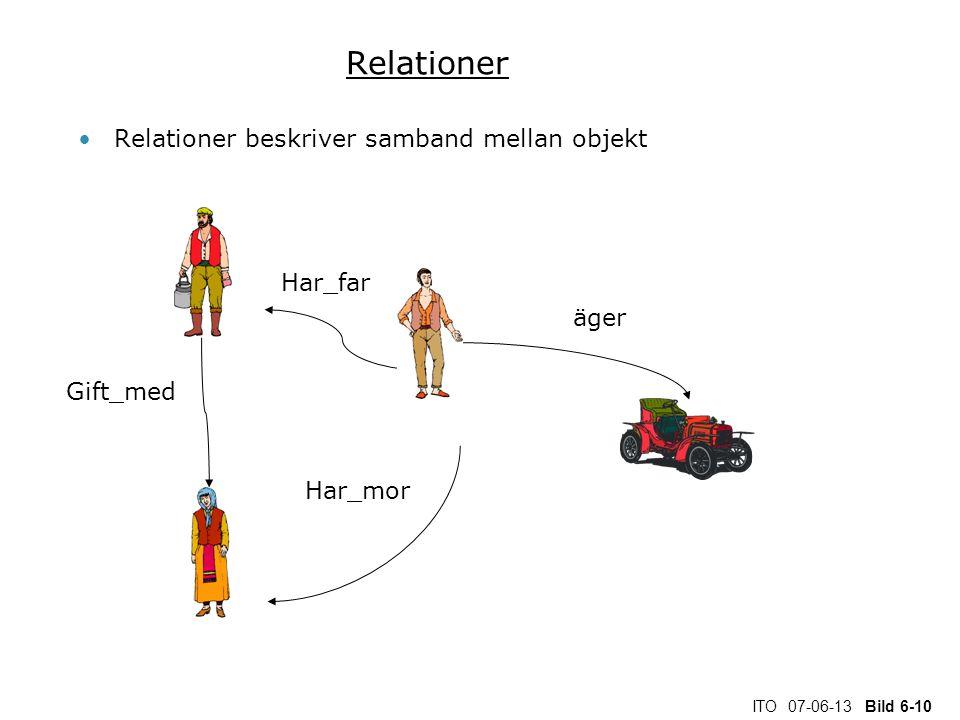Relationer Relationer beskriver samband mellan objekt Har_far äger