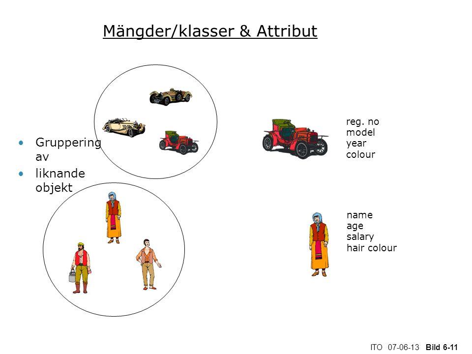 Mängder/klasser & Attribut
