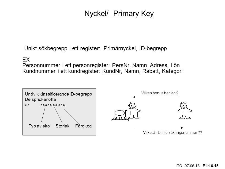 Nyckel/ Primary Key Unikt sökbegrepp i ett register: Primärnyckel, ID-begrepp. EX. Personnummer i ett personregister: PersNr, Namn, Adress, Lön.