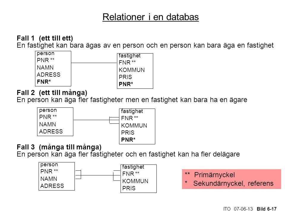 Relationer i en databas