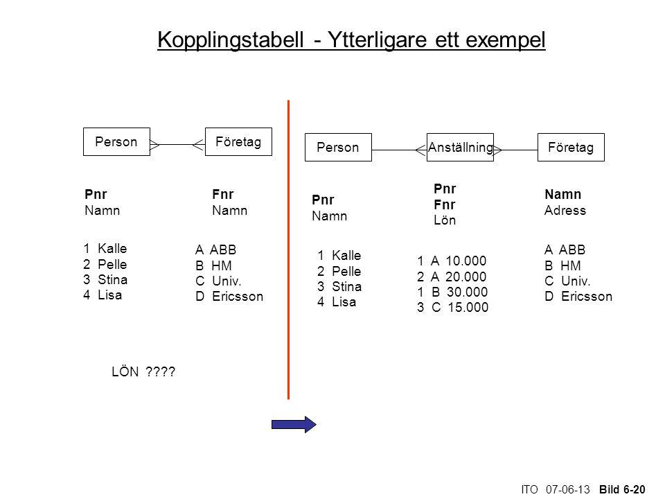Kopplingstabell - Ytterligare ett exempel