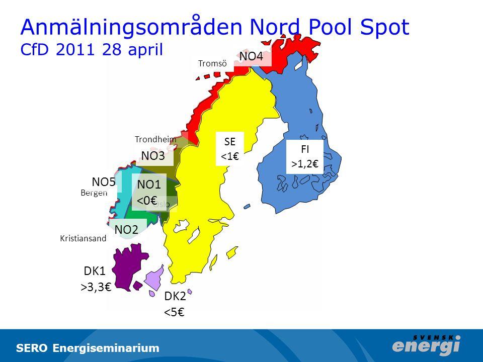 Anmälningsområden Nord Pool Spot