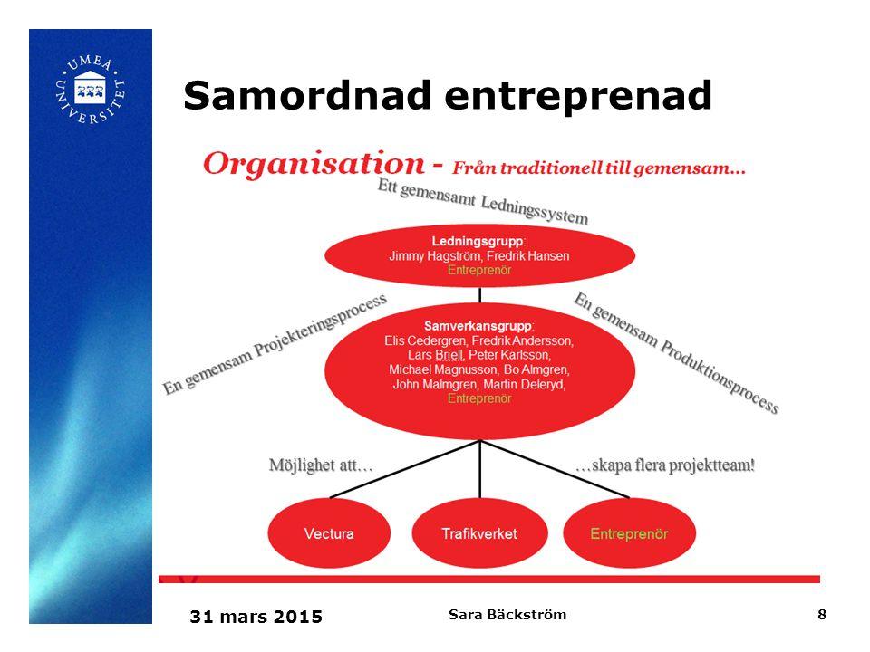 Samordnad entreprenad