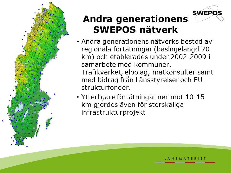 Andra generationens SWEPOS nätverk