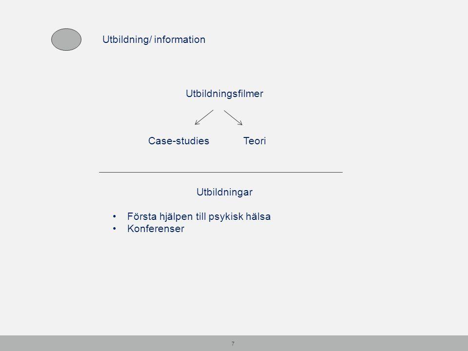 Utbildning/ information