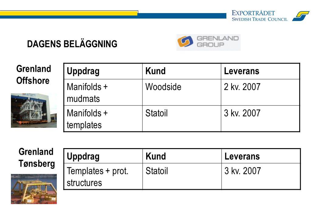 DAGENS BELÄGGNING Uppdrag. Kund. Leverans. Bostäder för Snorre. Statoil. 3 kv. 2007. 2 bostadsmoduler.