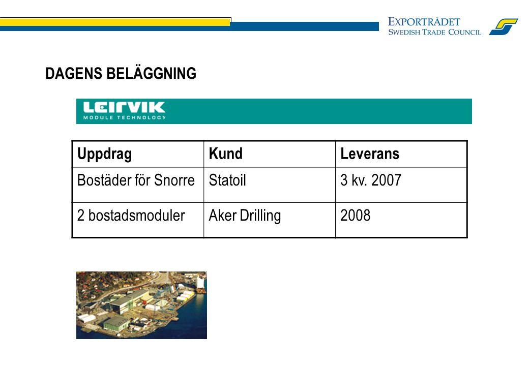 DAGENS BELÄGGNING Nymo Uppdrag Kund Leverans 2 borriggar (drilling units) National Oilwell 2008
