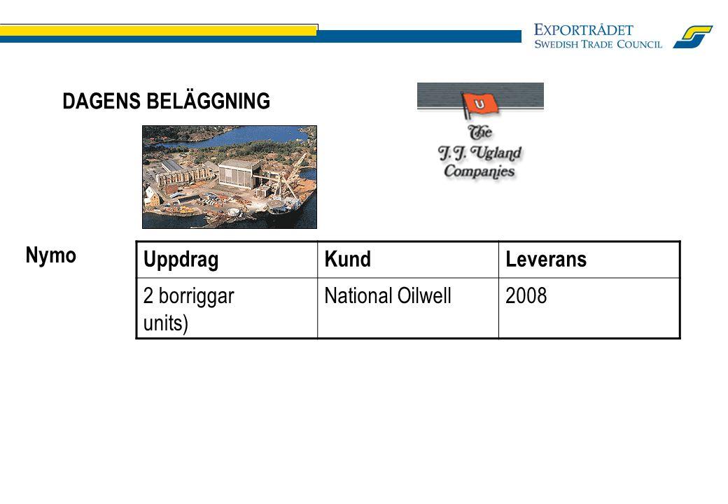 DAGENS BELÄGGNING Uppdrag Kund Leverans Modultilverkning Statoil 2008