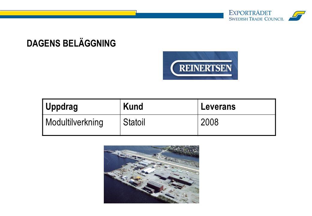 DAGENS BELÄGGNING Rosenberg Verft. Uppdrag. Kund. Leverans. Moduler för gashanterning och pumpning.