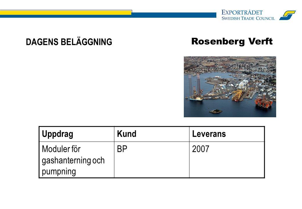 DAGENS BELÄGGNING Uppdrag. Kund. Leverans. Topside för FPSO. Marathon. 1 kv. 2007. Gas dehydrerings modul.