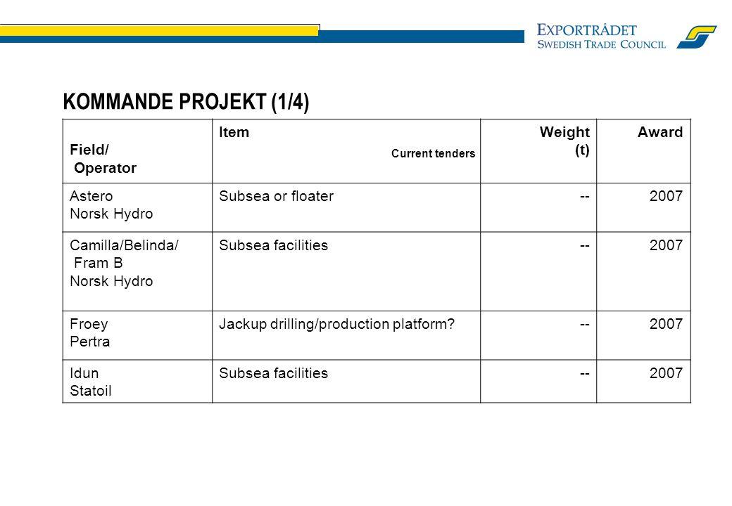 KOMMANDE PROJEKT (2/4) Mime Talisman Subsea facilities -- 2007
