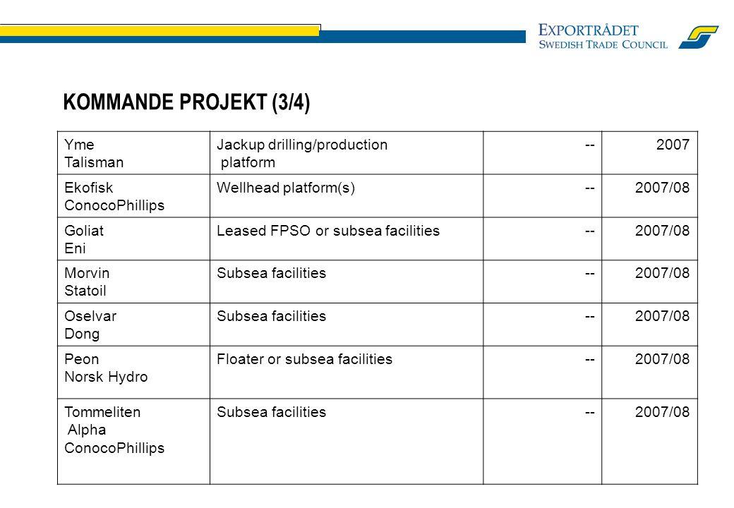 KOMMANDE PROJEKT (4/4) Valemon Statoil Platform or subsea facilities