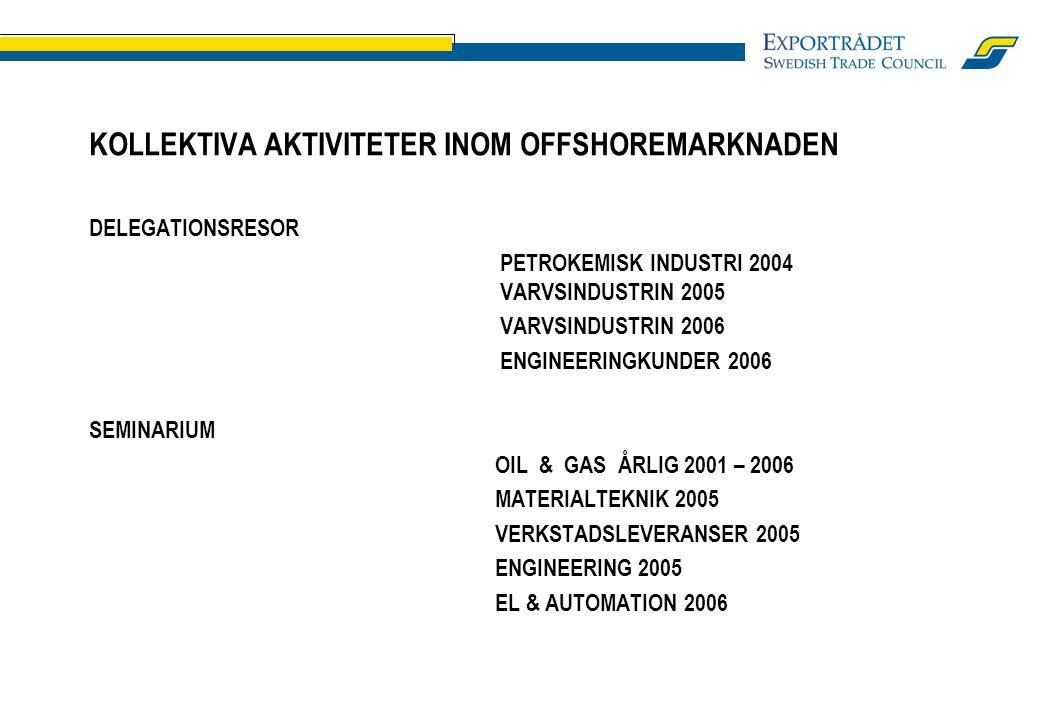 svenska företag i drygt 2 000 fall kom in på en ny utlandsmarknad