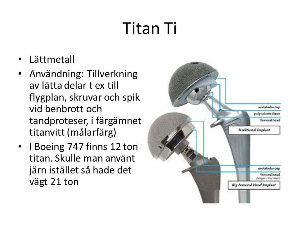 Titan Ti Lättmetall.