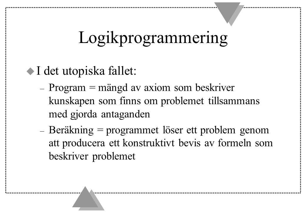 Logikprogrammering I det utopiska fallet: