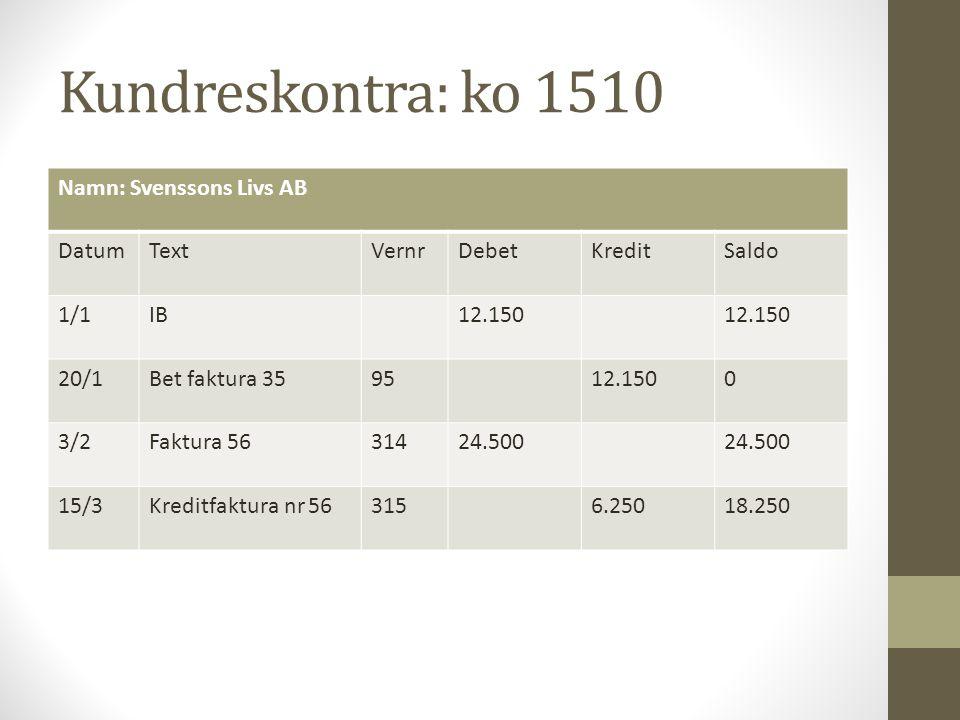 Kundreskontra: ko 1510 Namn: Svenssons Livs AB Datum Text Vernr Debet