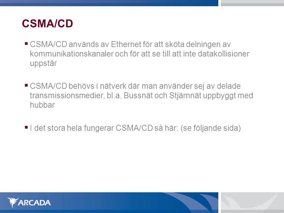 CSMA/CD CSMA/CD används av Ethernet för att sköta delningen av kommunikationskanaler och för att se till att inte datakollisioner uppstår.