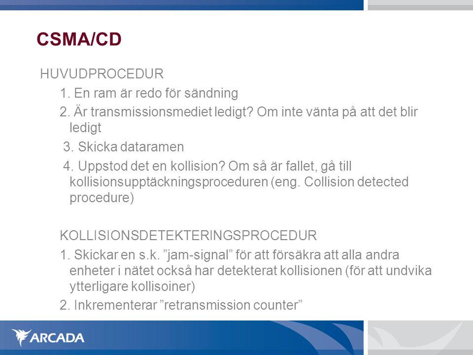 CSMA/CD HUVUDPROCEDUR 1. En ram är redo för sändning