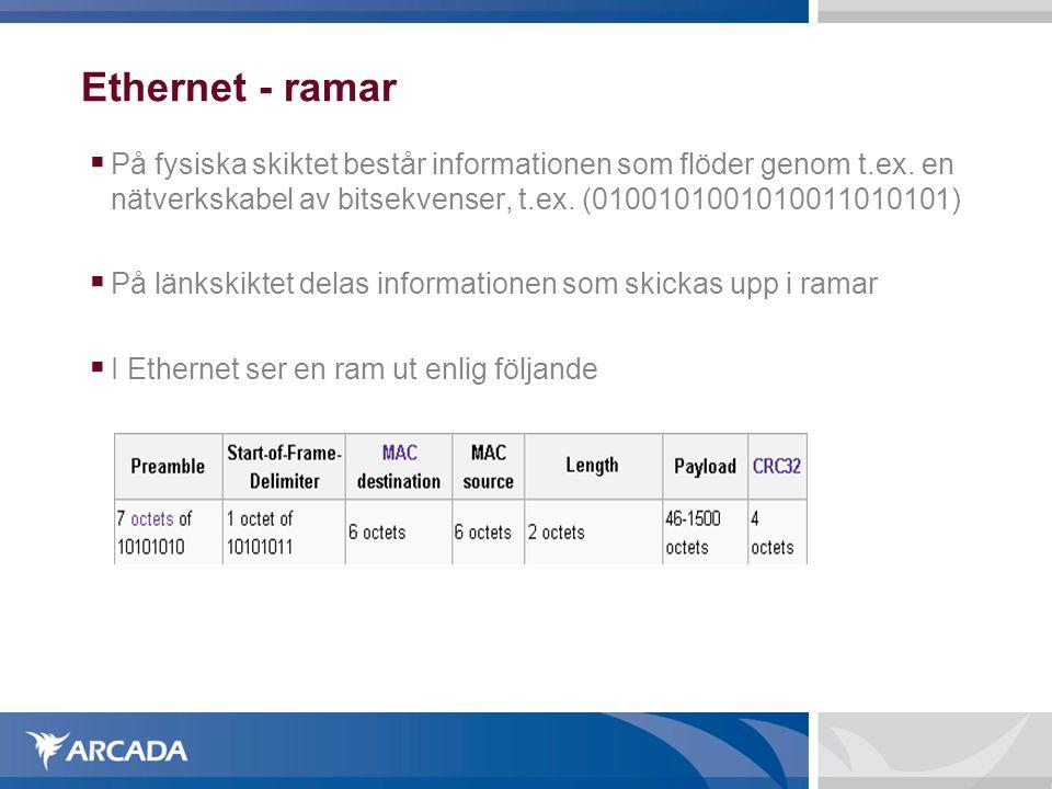 Ethernet - ramar På fysiska skiktet består informationen som flöder genom t.ex. en nätverkskabel av bitsekvenser, t.ex. (0100101001010011010101)