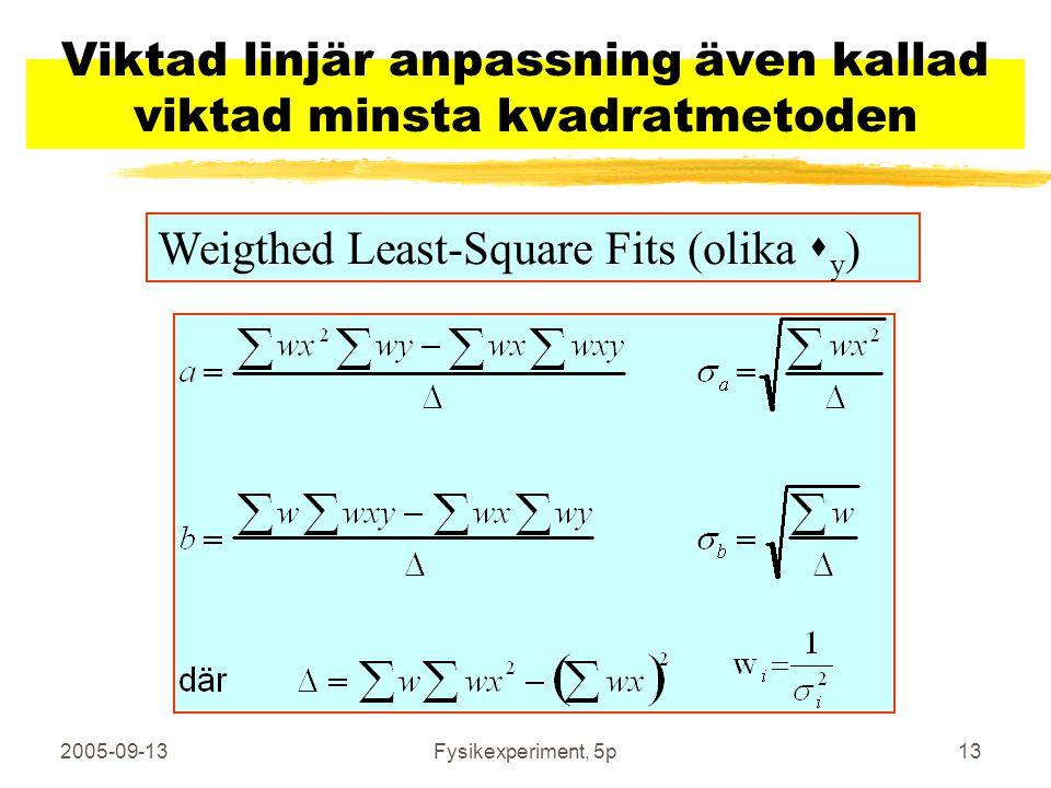 Viktad linjär anpassning även kallad viktad minsta kvadratmetoden