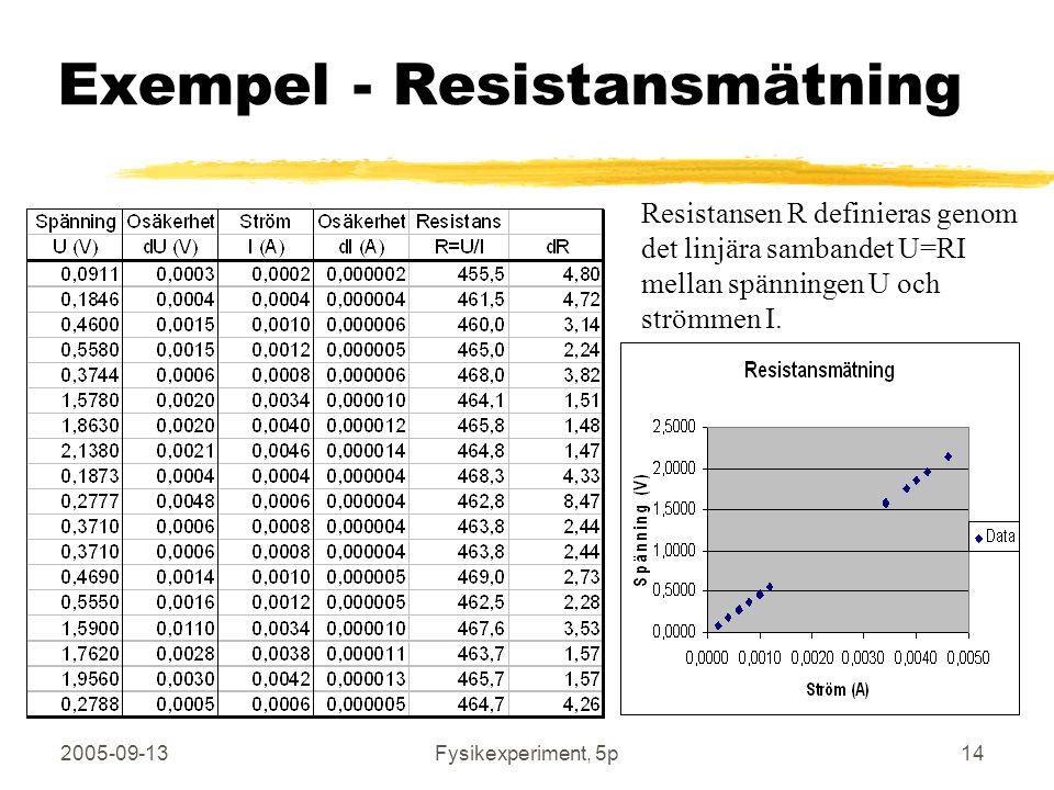 Exempel - Resistansmätning