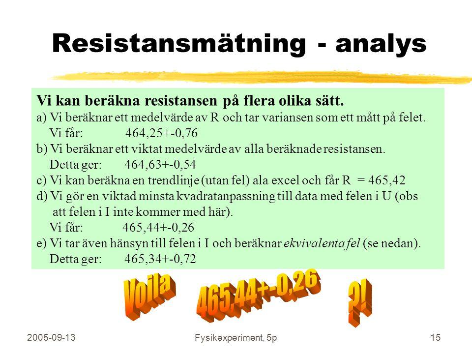Resistansmätning - analys