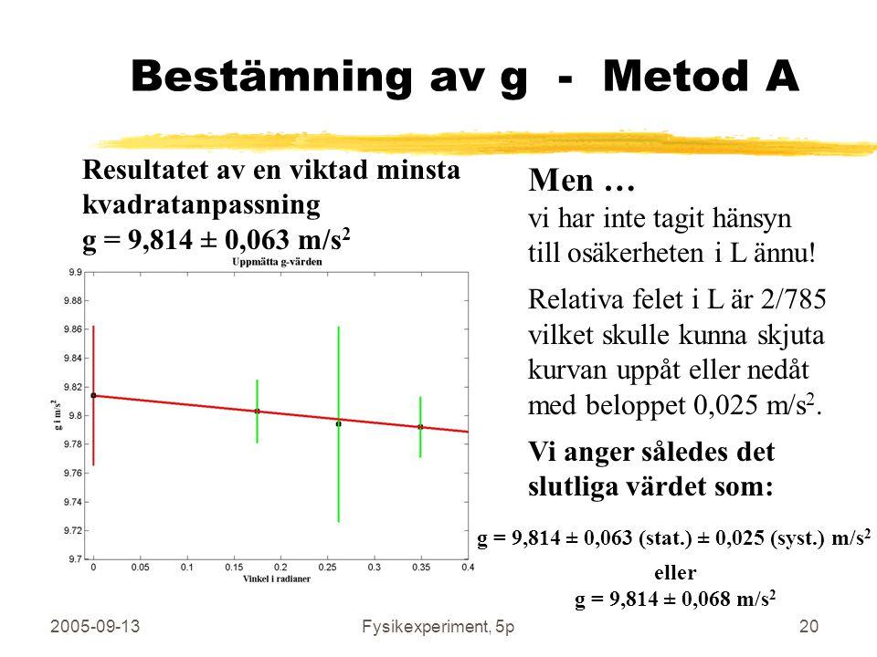 Bestämning av g - Metod A