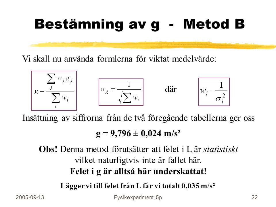 Bestämning av g - Metod B