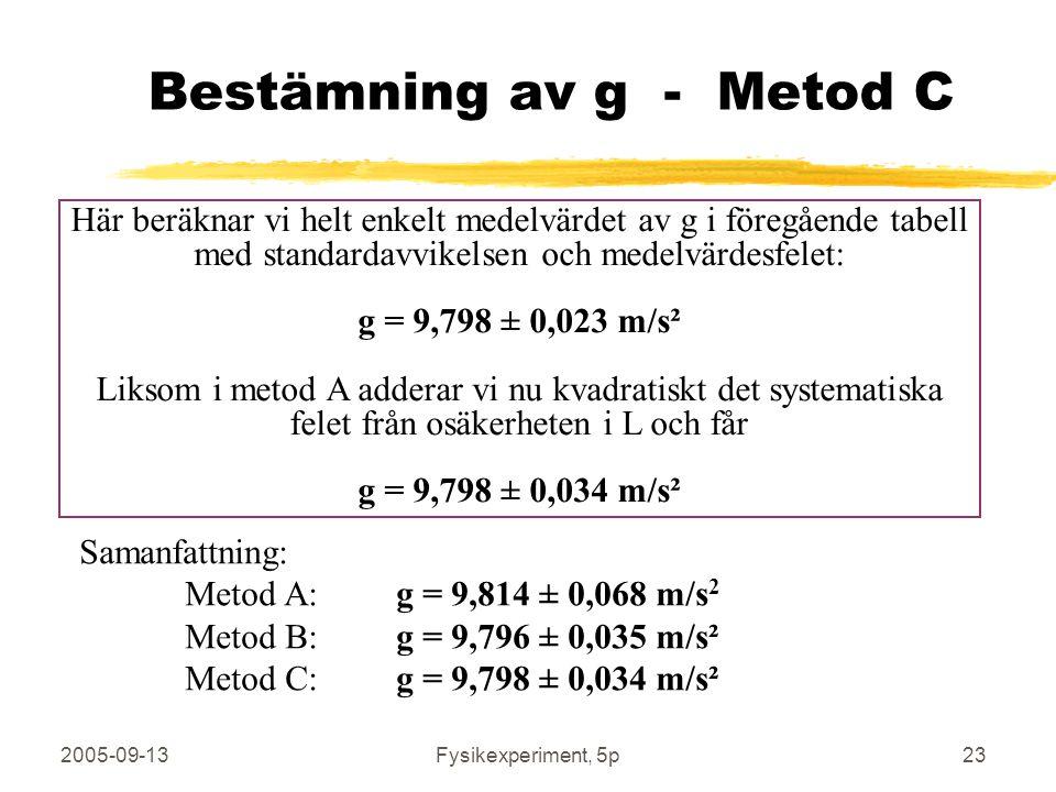 Bestämning av g - Metod C