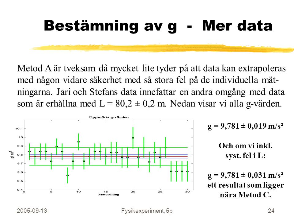 Bestämning av g - Mer data